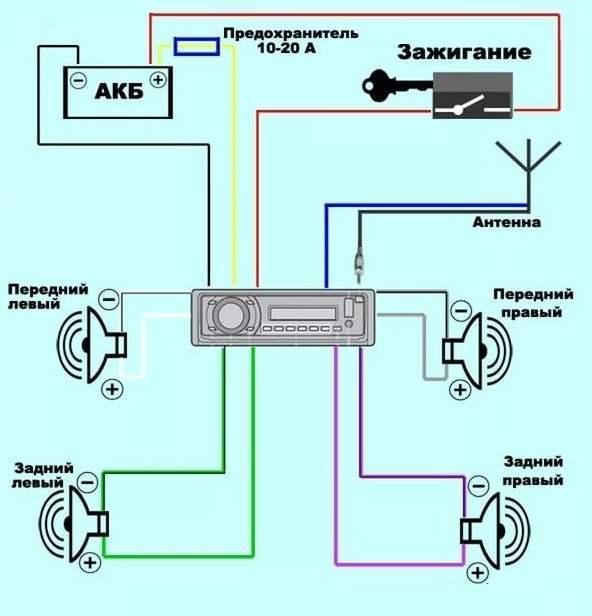 Как установить автомагнитолу самому