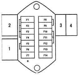 Блок предохранителей автомобиля «Дэу Матиз»