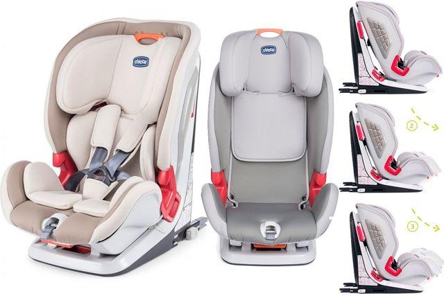 Детские кресла в автомобиль