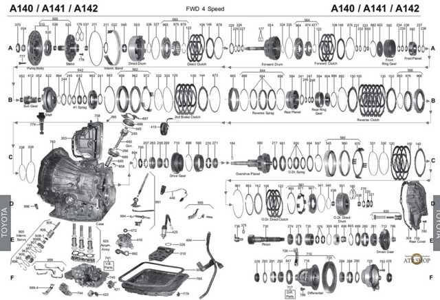 Автоматические коробки Aisin: 5 преимуществ механизма