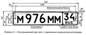 Выбираем рамку для номера автомобиля