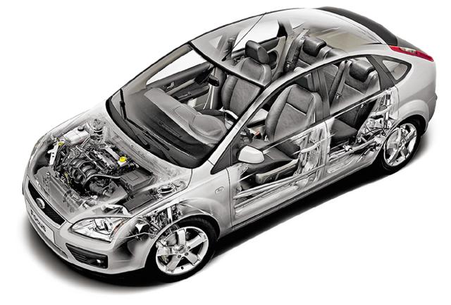 Выбор и покупка Ford Focus II