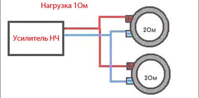 Короба для Урал МОЛОТ 12 - чертежи ФИ щель, под один и два сабвуфера