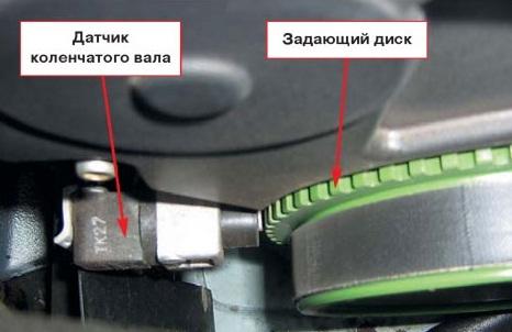 Датчик положения коленчатого вала: 3 способа проверки работоспособности и инструкция по его замене