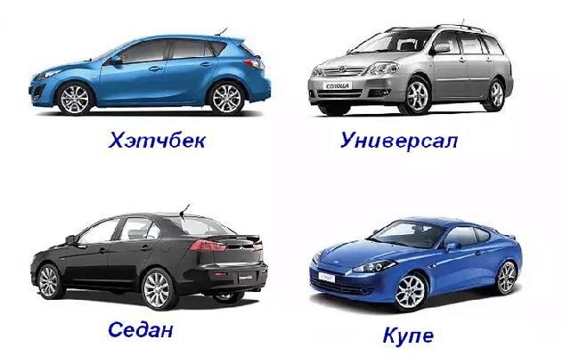 В разных странах – популярны разные классы машин