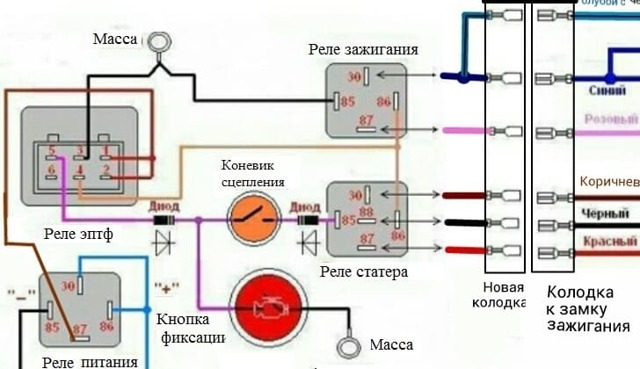 Как подключить магнитолу в машине - схема, и рекомендации по установке