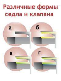 Инструкция по тюнингу ГБЦ