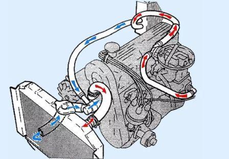 Причины перегрева мотора