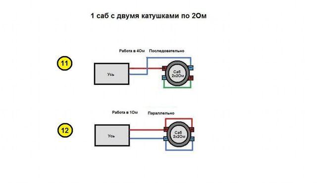 Подключение сабвуфера с двумя катушками 2+2, 4+4 или 1+1 ОМа - Схемы коммутации