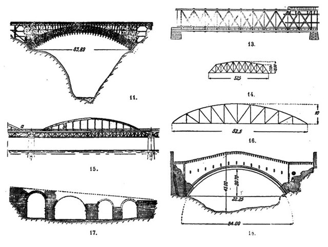 Виды мостов и их отличия и устройство