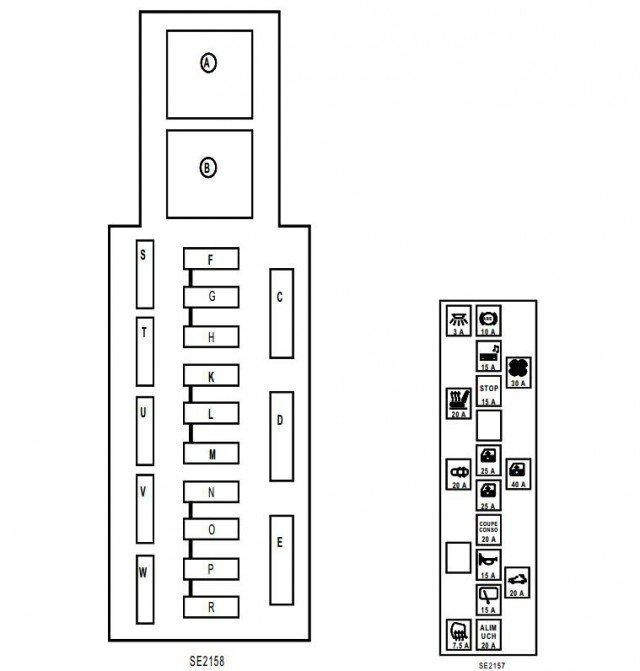 Блок предохранителей на автомобилях «Рено-Меган 2—3»