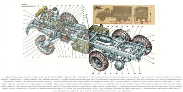 Что такое шасси автомобиля? 2 современных типа конструкции