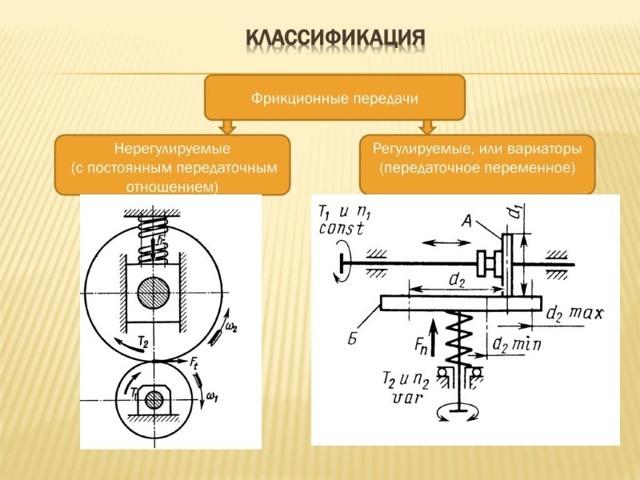 Для понимания процесса рассмотрим принцип действия механизма