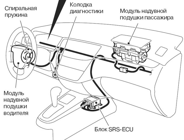 Индикатор, блок управления и заглушка подушки безопасности