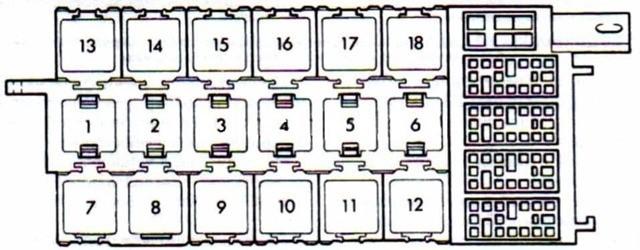 Блоки предохранителей на «Ауди»